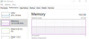 How much memory is used