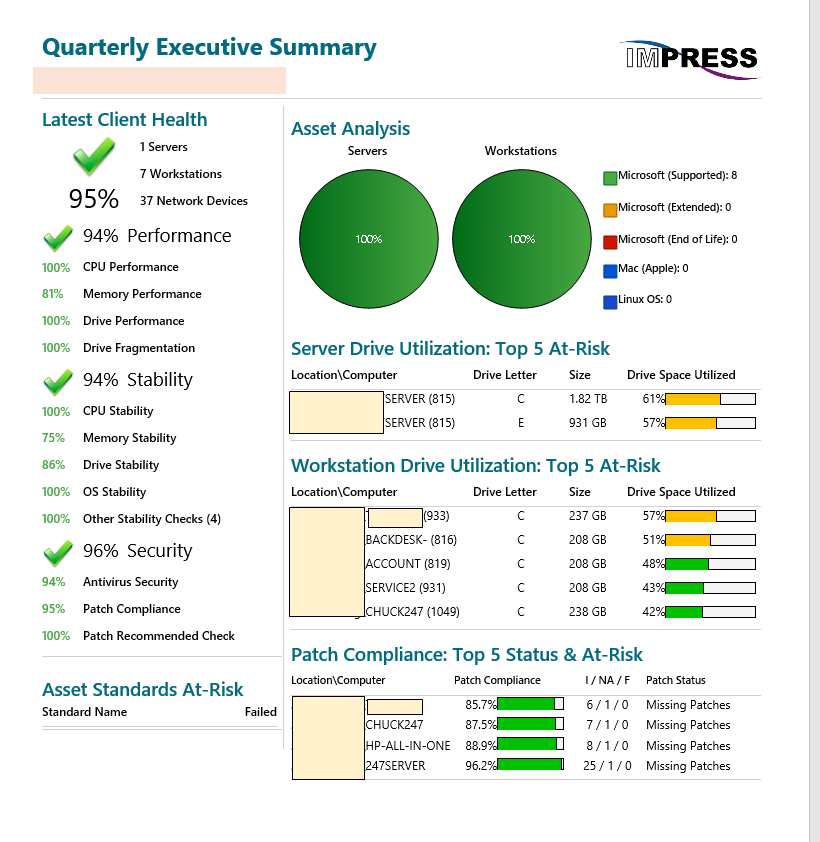 Managed Services Reports