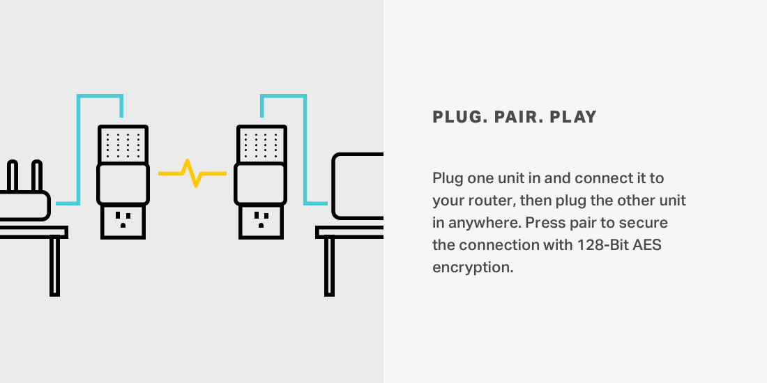 plug pair play
