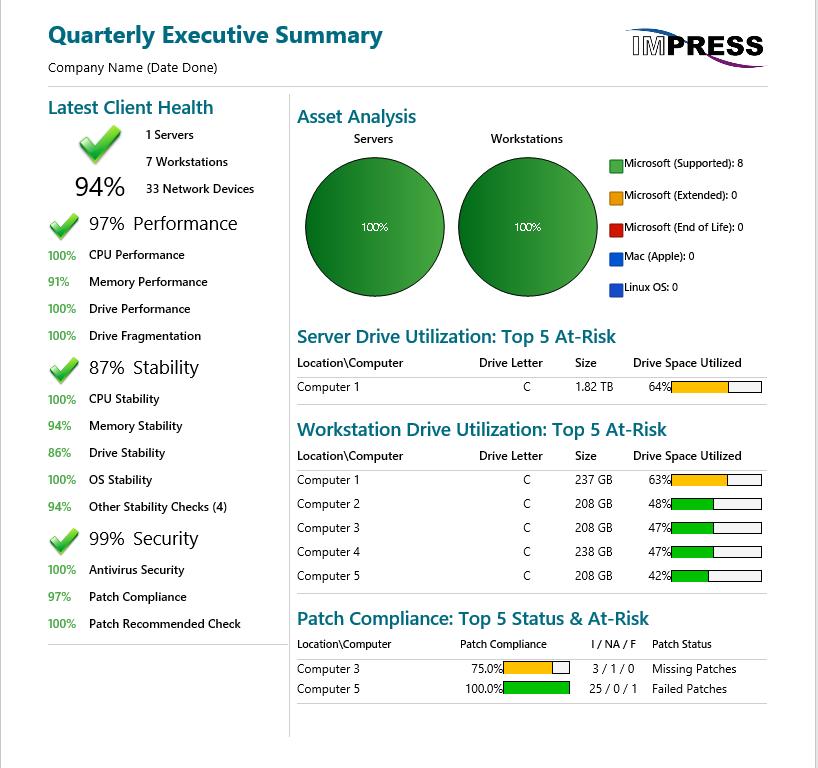 Quartely Health Report