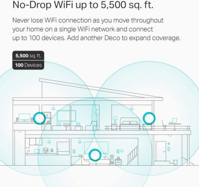 Whole Home Coverage and 100+ Devices,WiFi Router/Extender Replacement, Parental Controls/Anitivirus, Seamless Roaming